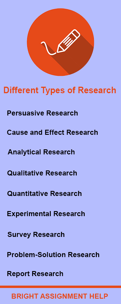 types of research skills